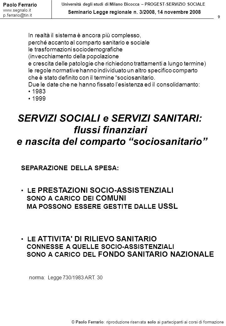 9 © Paolo Ferrario: riproduzione riservata solo ai partecipanti ai corsi di formazione Paolo Ferrario www.segnalo.it p.ferrario@tin.it Università degl