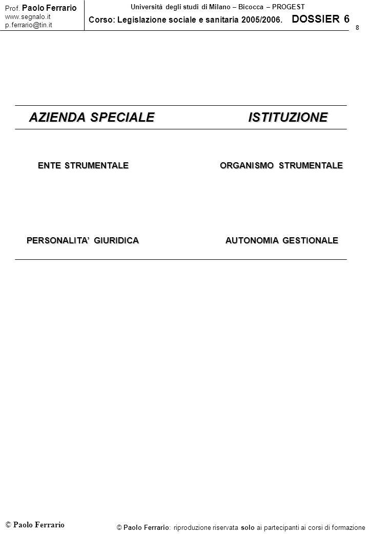 8 © Paolo Ferrario: riproduzione riservata solo ai partecipanti ai corsi di formazione Prof.