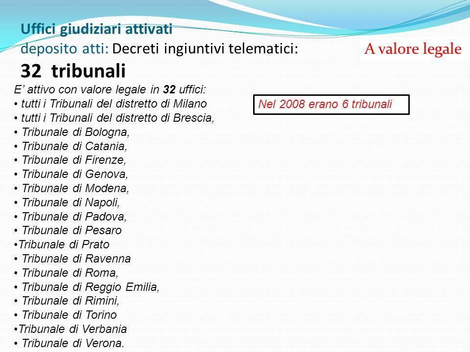 Uffici giudiziari attivati deposito atti: Decreti ingiuntivi telematici: 32 tribunali A valore legale E attivo con valore legale in 32 uffici: tutti i