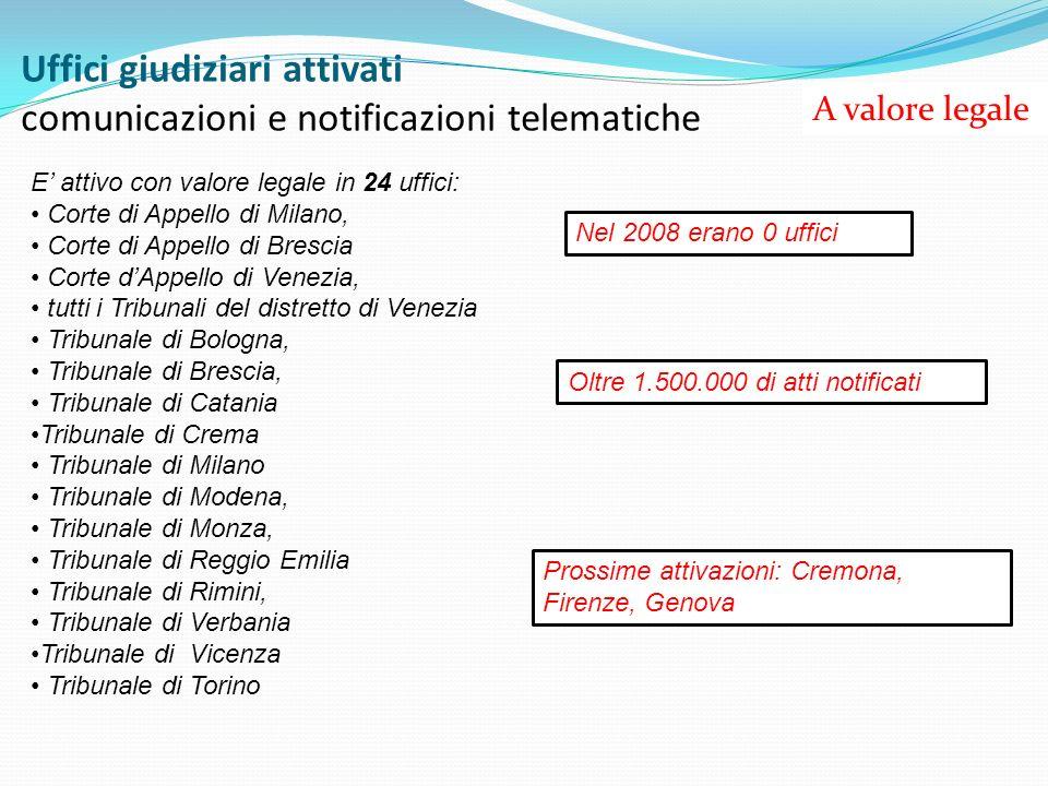 Uffici giudiziari attivati comunicazioni e notificazioni telematiche A valore legale E attivo con valore legale in 24 uffici: Corte di Appello di Mila
