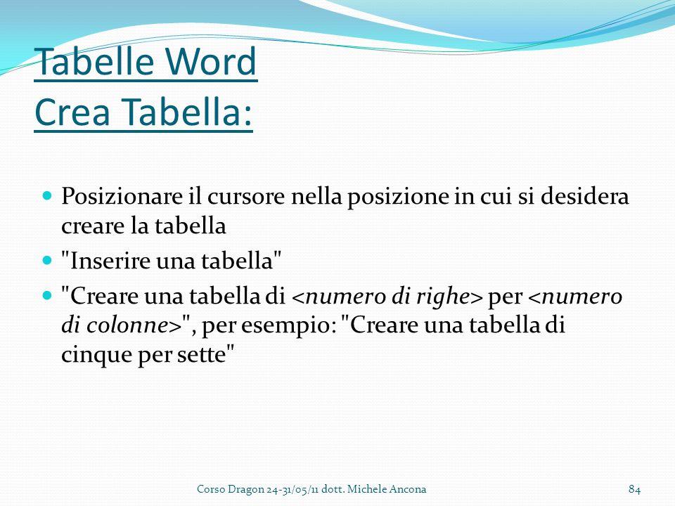 Tabelle Word Crea Tabella: Posizionare il cursore nella posizione in cui si desidera creare la tabella Inserire una tabella Creare una tabella di per , per esempio: Creare una tabella di cinque per sette Corso Dragon 24-31/05/11 dott.