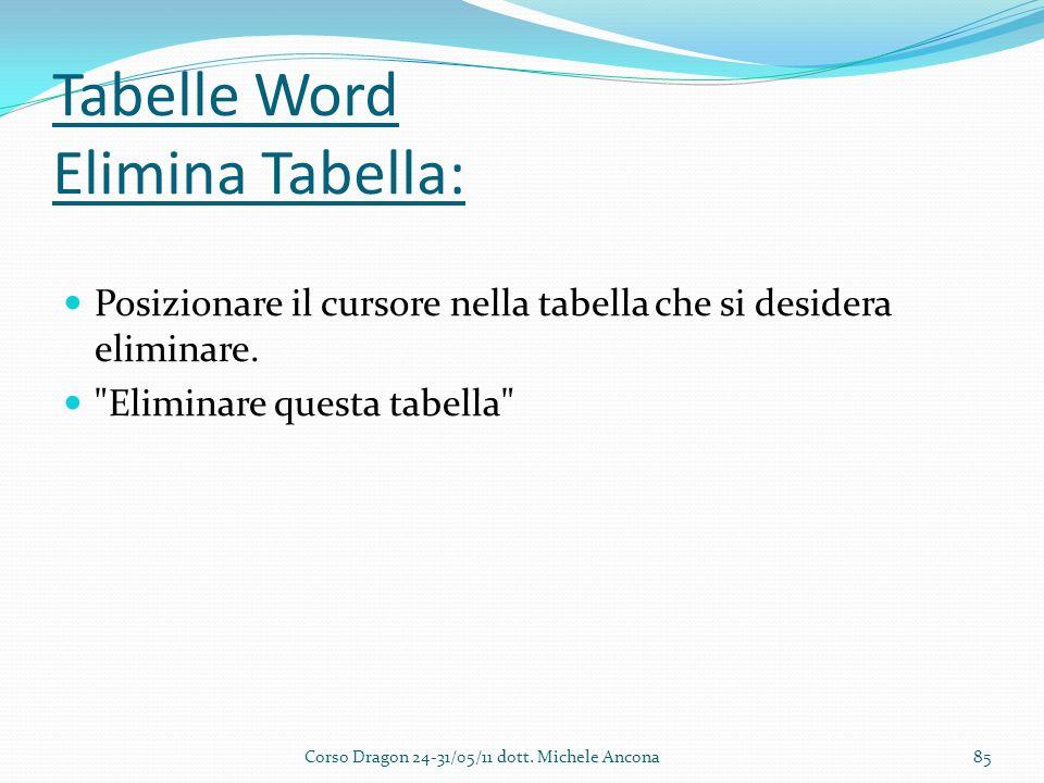 Tabelle Word Elimina Tabella: Posizionare il cursore nella tabella che si desidera eliminare.