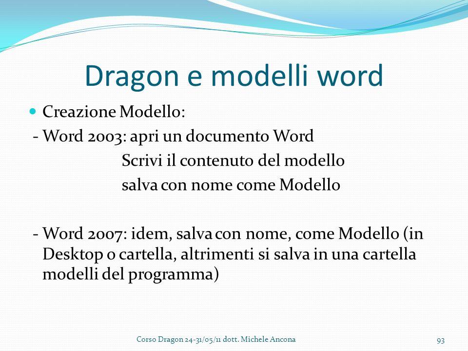 Dragon e modelli word Creazione Modello: - Word 2003: apri un documento Word Scrivi il contenuto del modello salva con nome come Modello - Word 2007: idem, salva con nome, come Modello (in Desktop o cartella, altrimenti si salva in una cartella modelli del programma) Corso Dragon 24-31/05/11 dott.