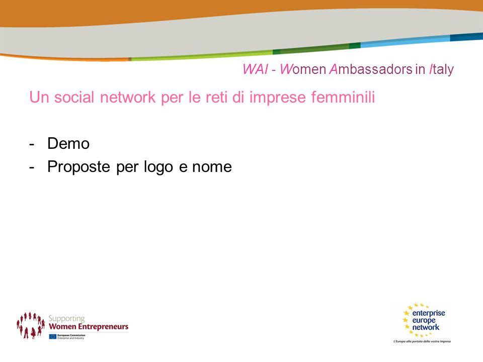 WAI - Women Ambassadors in Italy Un social network per le reti di imprese femminili -Demo -Proposte per logo e nome