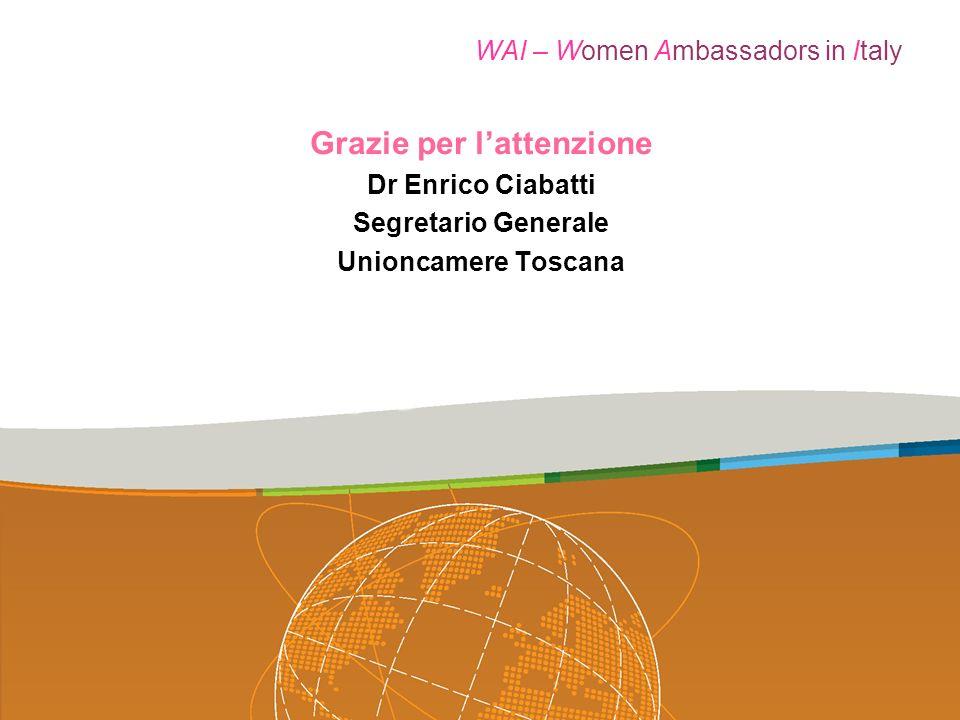 WAI – Women Ambassadors in Italy Grazie per lattenzione Dr Enrico Ciabatti Segretario Generale Unioncamere Toscana