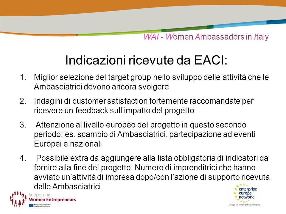 WAI - Women Ambassadors in Italy Indicazioni ricevute da EACI: 1.Miglior selezione del target group nello sviluppo delle attività che le Ambasciatrici devono ancora svolgere 2.Indagini di customer satisfaction fortemente raccomandate per ricevere un feedback sullimpatto del progetto 3.