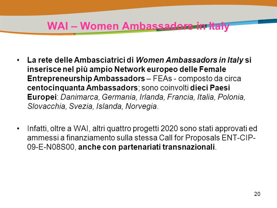 20 WAI – Women Ambassadors in Italy La rete delle Ambasciatrici di Women Ambassadors in Italy si inserisce nel più ampio Network europeo delle Female Entrepreneurship Ambassadors – FEAs - composto da circa centocinquanta Ambassadors; sono coinvolti dieci Paesi Europei: Danimarca, Germania, Irlanda, Francia, Italia, Polonia, Slovacchia, Svezia, Islanda, Norvegia.