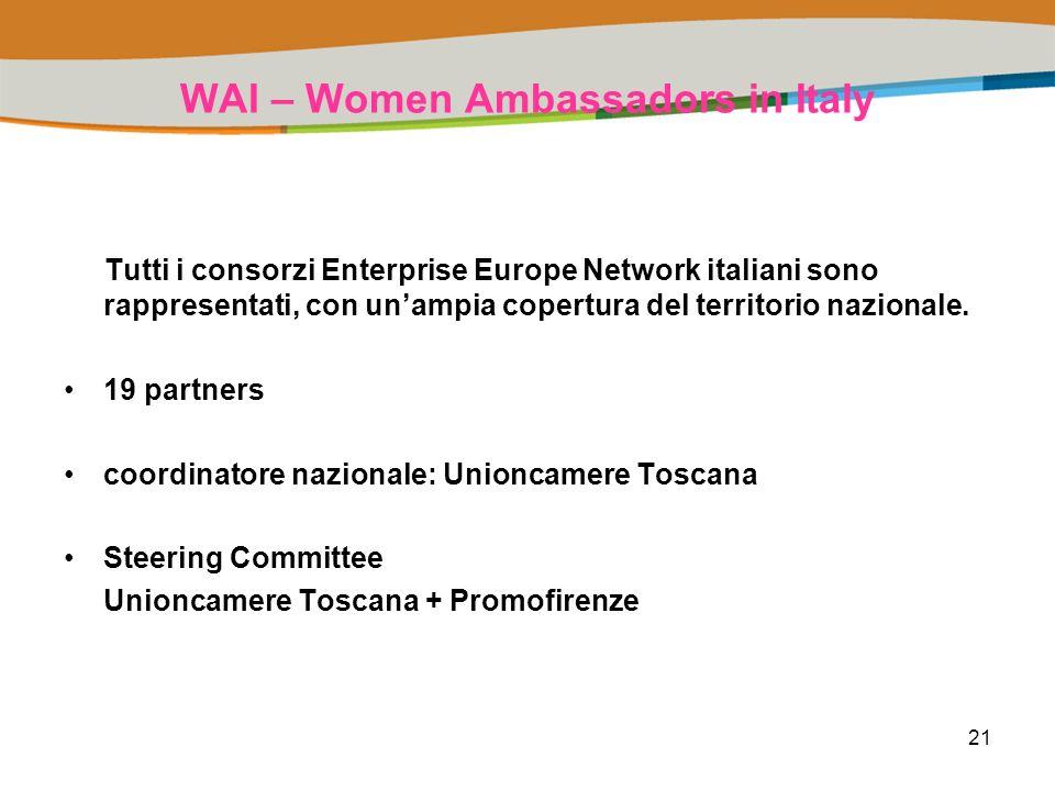 21 WAI – Women Ambassadors in Italy Tutti i consorzi Enterprise Europe Network italiani sono rappresentati, con unampia copertura del territorio nazionale.