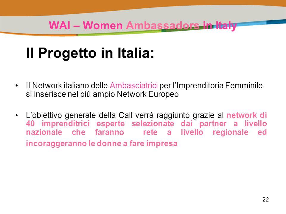 22 WAI – Women Ambassadors in Italy Il Progetto in Italia: Il Network italiano delle Ambasciatrici per lImprenditoria Femminile si inserisce nel più ampio Network Europeo Lobiettivo generale della Call verrà raggiunto grazie al network di 40 imprenditrici esperte selezionate dai partner a livello nazionale che faranno rete a livello regionale ed incoraggeranno le donne a fare impresa