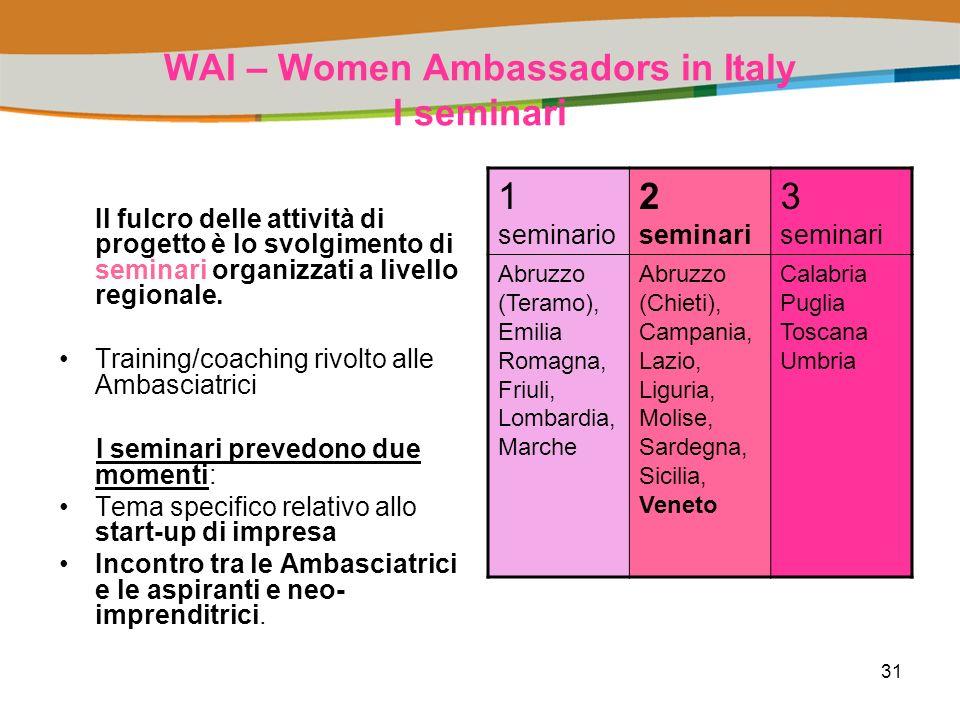 31 WAI – Women Ambassadors in Italy I seminari Il fulcro delle attività di progetto è lo svolgimento di seminari organizzati a livello regionale.