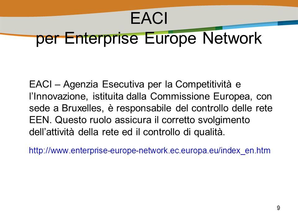 10 Enterprise Europe Network in Italia Il Network italiano è composto da 64 strutture attive da molti anni nel settore dell innovazione e dei servizi alle imprese, organizzate in 5 consorzi.