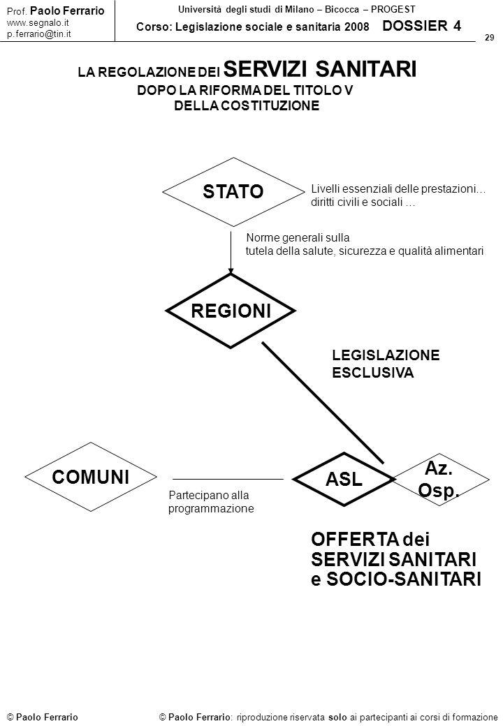 29 © Paolo Ferrario: riproduzione riservata solo ai partecipanti ai corsi di formazione Prof. Paolo Ferrario www.segnalo.it p.ferrario@tin.it Universi