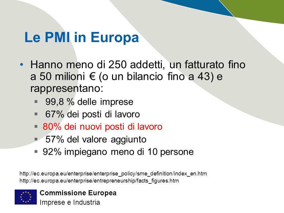 Commissione Europea Imprese e Industria Source: Flash Eurobarometer 192, December 2006 - January 2007 Donne mirano meno ad una carriera imprenditoriale che uomini...
