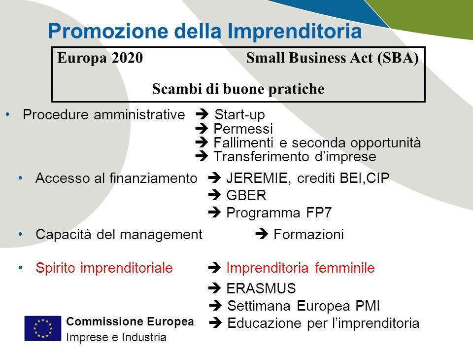 Commissione Europea Imprese e Industria Enterprise Europe Network: ONE STOP SHOP PER LE PMI Start: gennaio 2008, prospettiva 2014 370 million contribuzione dell UE (till 2014) Presente in 45 paesi (EU27, EEA, paesi candidati, terzi paesi) 3.000 impegati forniscono servizi per PMI