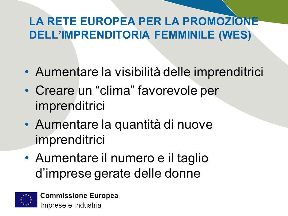 Commissione Europea Imprese e Industria CONTATTI Imprenditori Femminili http://ec.europa.eu/enterprise/policies/sme/promoting- entrepreneurship/women/index_en.htm Rete delle Ambasciatrici per limprenditoria Femminile http://ec.europa.eu/enterprise/policies/sme/promoting- entrepreneurship/women/ambassadors/index_en.htm ERASMUS www.erasmus-entrepreneurs.eu Enterprise Europe Network http://www.enterprise-europe-network.ec.europa.eu/index_en.htm On-line tool per il finanziamento delle PMI http://ec.europa.eu/enterprise/policies/finance/guide-to-funding/index_en.htm