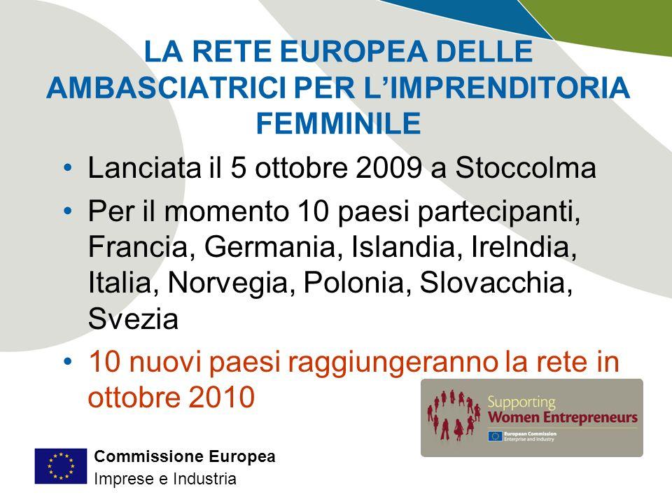 Commissione Europea Imprese e Industria LUE e le PMI: le iniziative politiche Commissione: Ruolo di coordinamento 2000: Carta Europea per le piccole imprese (2001: SME Envoy) 2005/07: Politica Moderna per le PMI & Valutazione intermedia 2008: Small Business Act per lEuropa