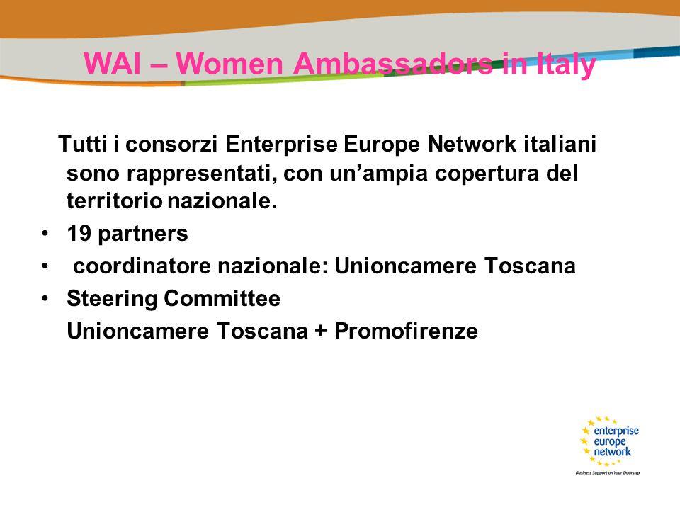 WAI – Women Ambassadors in Italy Tutti i consorzi Enterprise Europe Network italiani sono rappresentati, con unampia copertura del territorio nazional