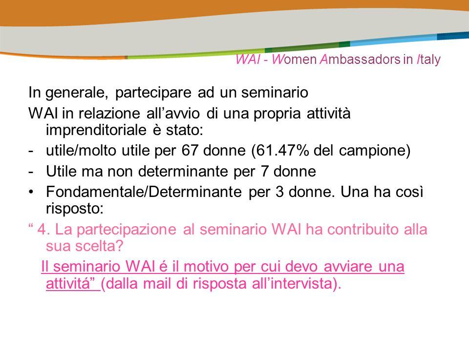 WAI - Women Ambassadors in Italy In generale, partecipare ad un seminario WAI in relazione allavvio di una propria attività imprenditoriale è stato: -utile/molto utile per 67 donne (61.47% del campione) -Utile ma non determinante per 7 donne Fondamentale/Determinante per 3 donne.
