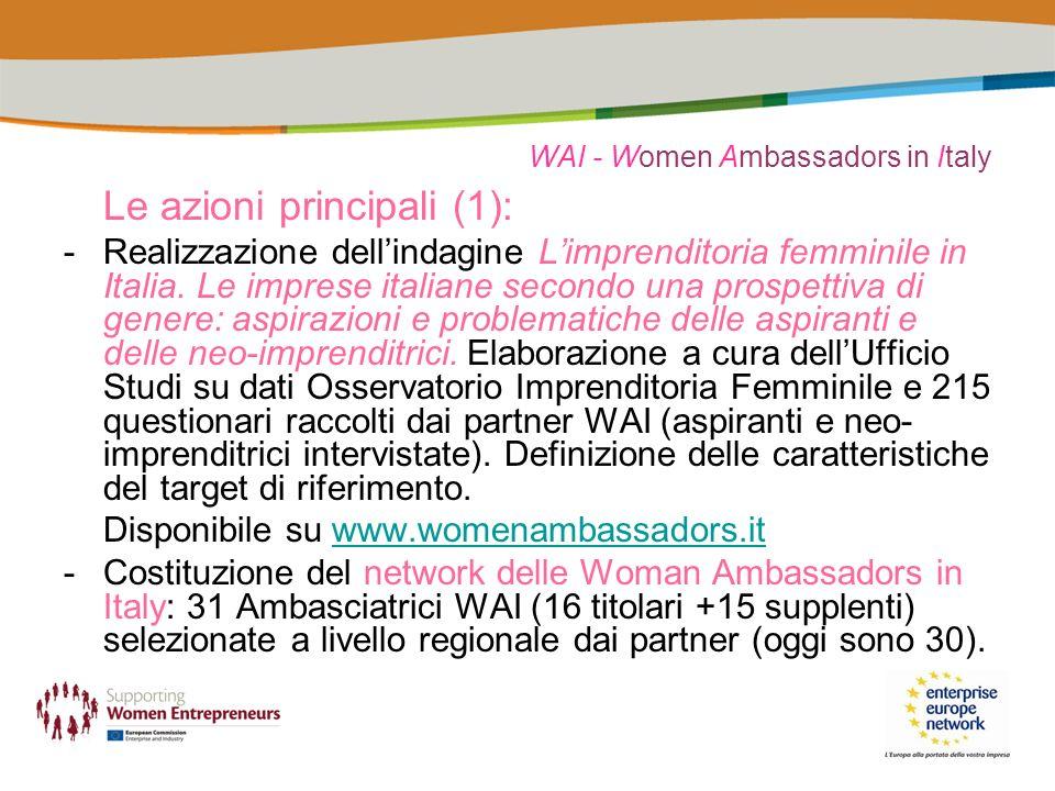 WAI - Women Ambassadors in Italy Le azioni principali (1): -Realizzazione dellindagine Limprenditoria femminile in Italia. Le imprese italiane secondo