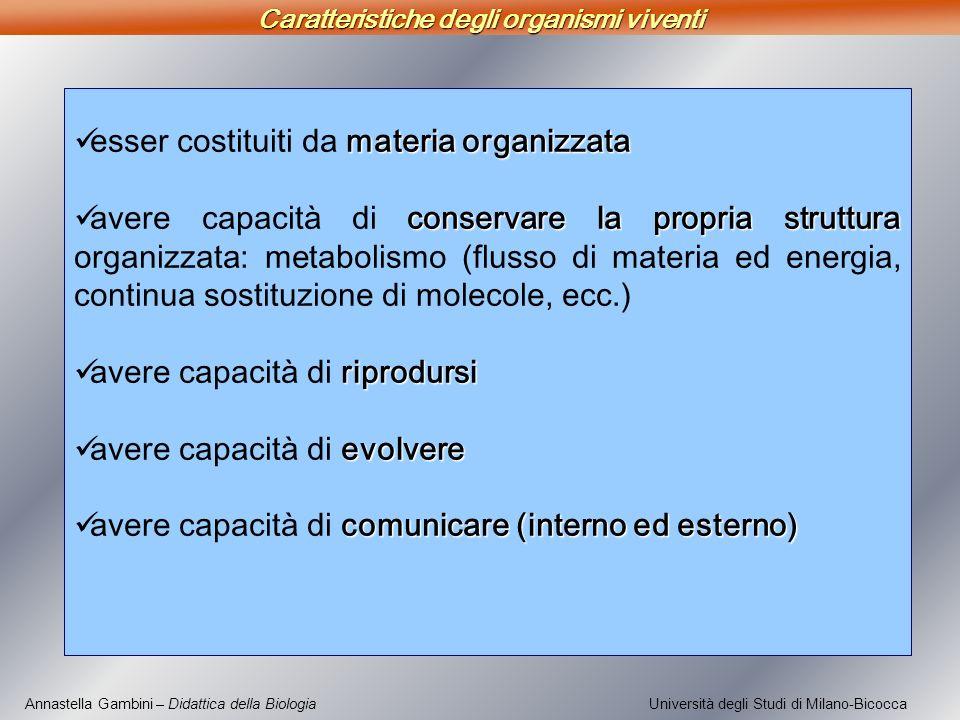 Annastella Gambini – Didattica della Biologia Università degli Studi di Milano-Bicocca materia organizzata esser costituiti da materia organizzata con
