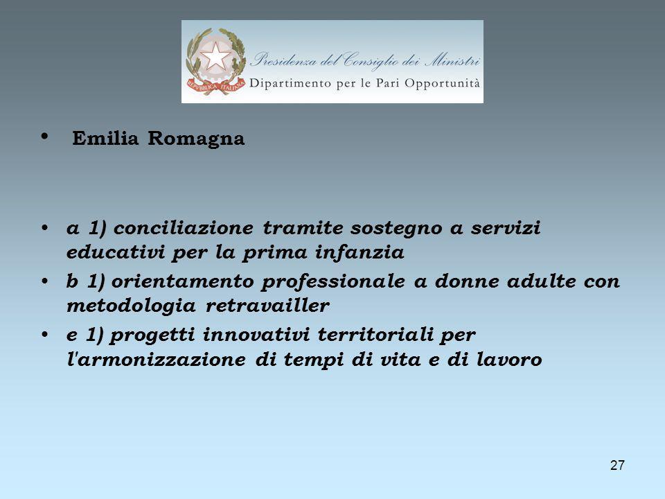 27 Emilia Romagna a 1) conciliazione tramite sostegno a servizi educativi per la prima infanzia b 1) orientamento professionale a donne adulte con metodologia retravailler e 1) progetti innovativi territoriali per l armonizzazione di tempi di vita e di lavoro