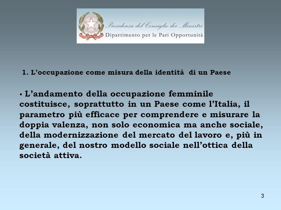 3 1. Loccupazione come misura della identità di un Paese Landamento della occupazione femminile costituisce, soprattutto in un Paese come lItalia, il