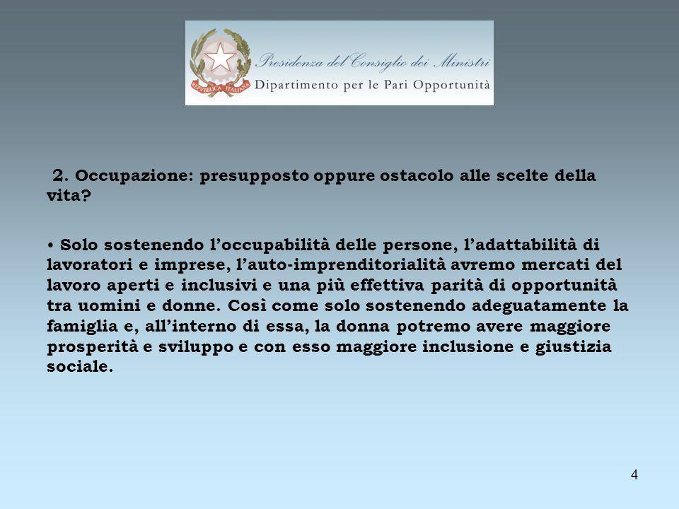 25 Abruzzo c 1) Incentivi all acquisto di servizi di cura in forma di voucher (voucher friendly) d 1) Modalità di lavoro flessibili (Family friendly)