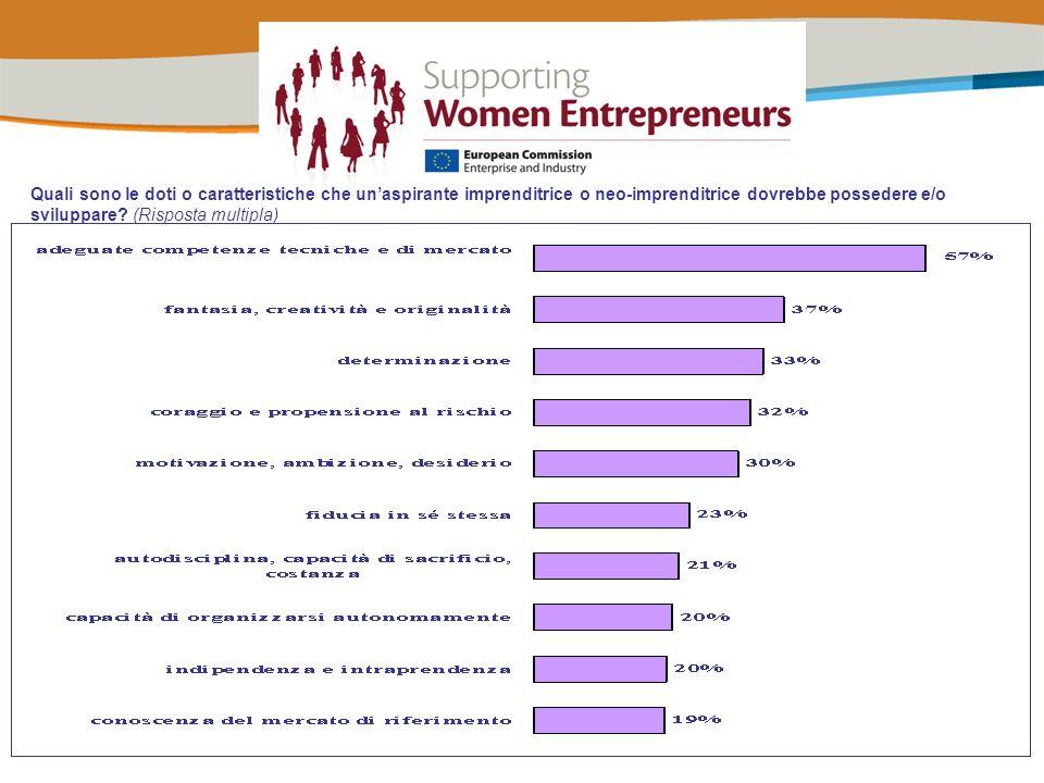 Quali sono le doti o caratteristiche che unaspirante imprenditrice o neo-imprenditrice dovrebbe possedere e/o sviluppare.