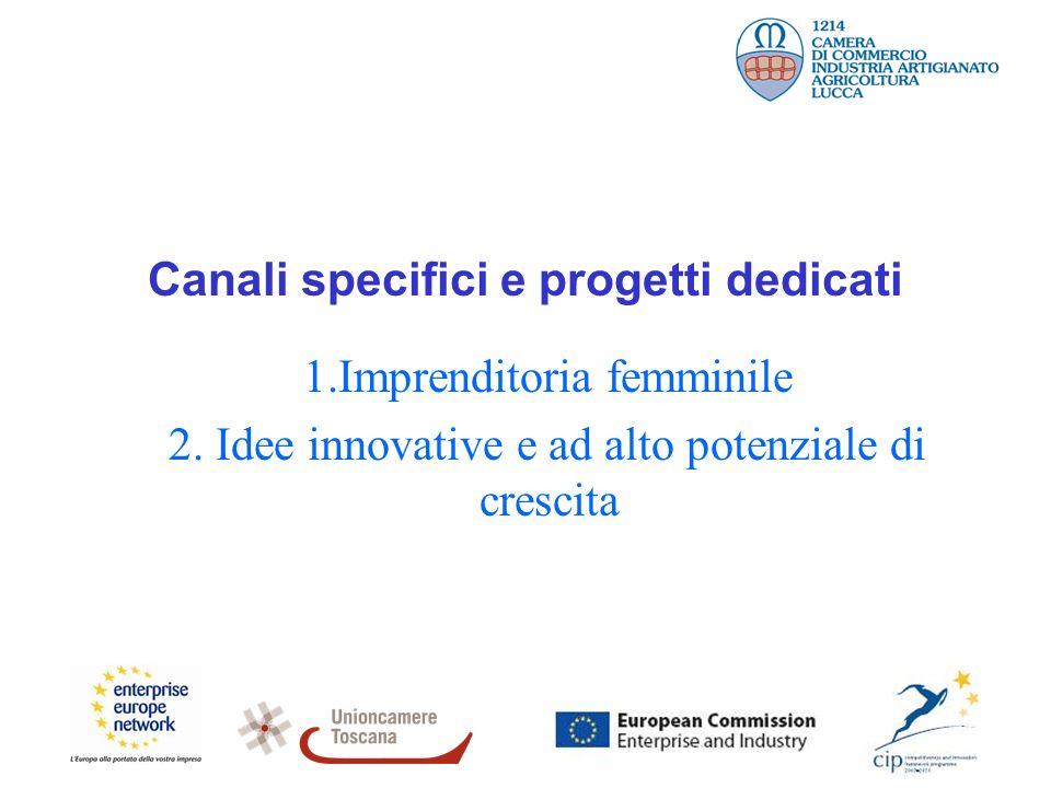 Canali specifici e progetti dedicati 1.Imprenditoria femminile 2.