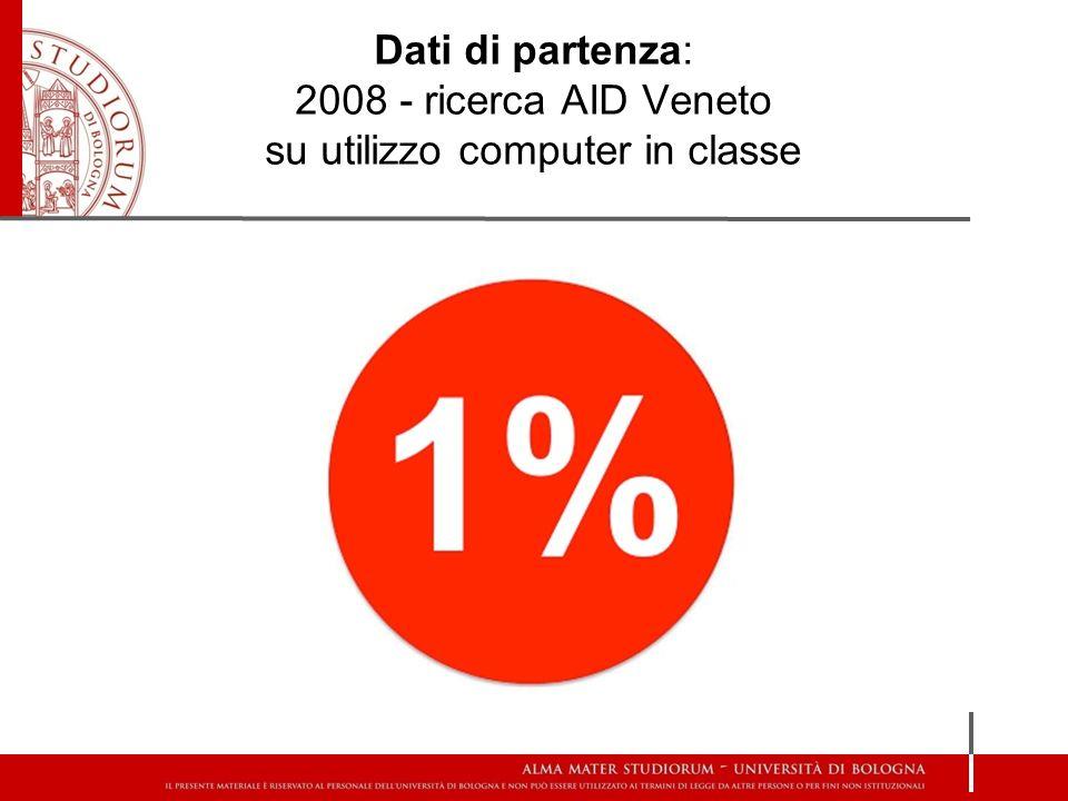 Dati di partenza: 2008 - ricerca AID Veneto su utilizzo computer in classe