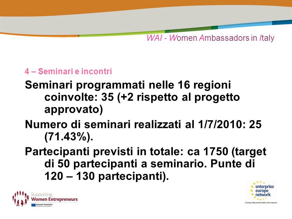 WAI - Women Ambassadors in Italy 4 – Seminari e incontri Seminari programmati nelle 16 regioni coinvolte: 35 (+2 rispetto al progetto approvato) Numer