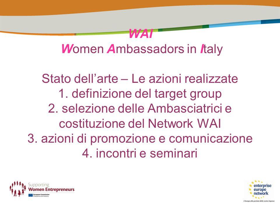 WAI Women Ambassadors in Italy Stato dellarte – Le azioni realizzate 1. definizione del target group 2. selezione delle Ambasciatrici e costituzione d
