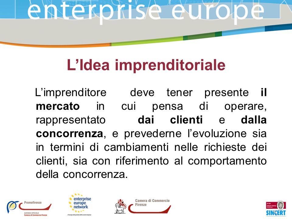 LIdea imprenditoriale Limprenditore deve tener presente il mercato in cui pensa di operare, rappresentato dai clienti e dalla concorrenza, e prevedern