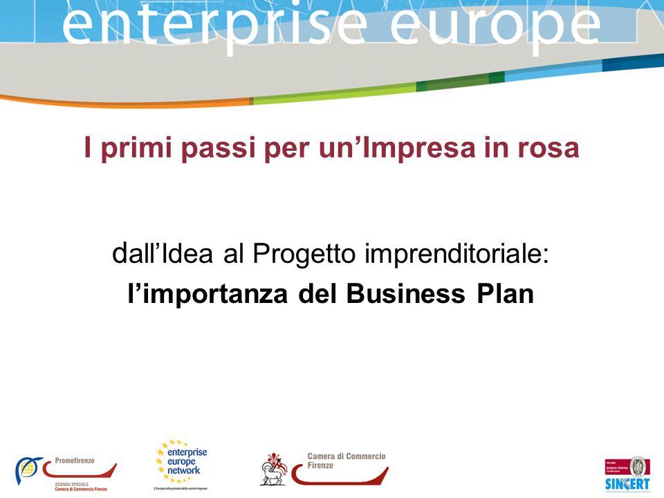 I primi passi per unImpresa in rosa d allIdea al Progetto imprenditoriale: limportanza del Business Plan