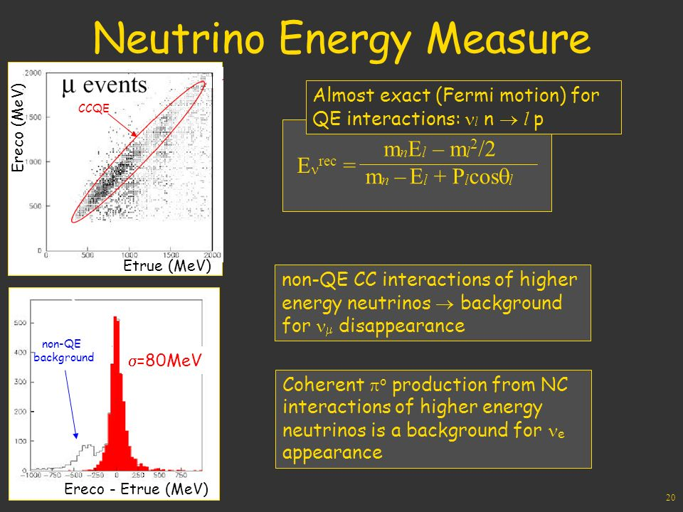 20 Neutrino Energy Measure =80MeV Ereco - Etrue (MeV) Etrue (MeV) Ereco (MeV) non-QE background CCQE E rec = m n E l – m l 2 /2 m n – E l + P l cos l Almost exact (Fermi motion) for QE interactions: l n l p non-QE CC interactions of higher energy neutrinos background for disappearance Coherent o production from NC interactions of higher energy neutrinos is a background for e appearance