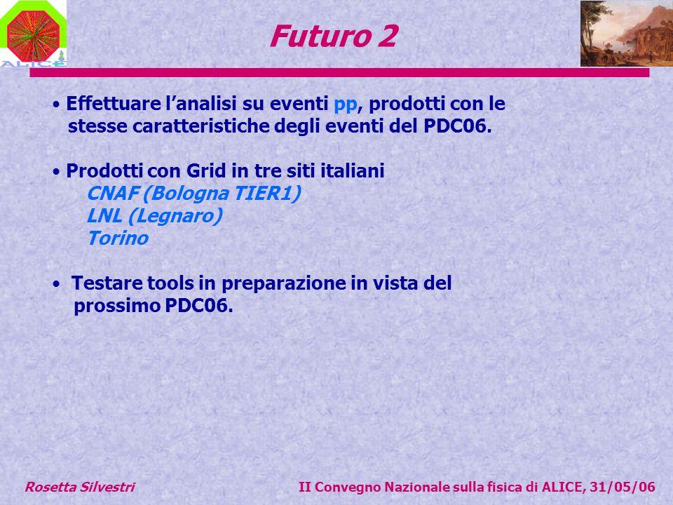 Futuro 2 Rosetta Silvestri II Convegno Nazionale sulla fisica di ALICE, 31/05/06 Effettuare lanalisi su eventi pp, prodotti con le stesse caratteristiche degli eventi del PDC06.