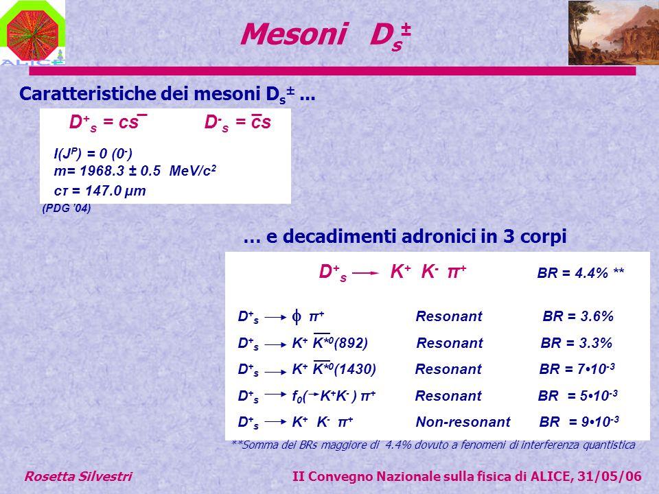 Mesoni D s ± D + s K + K - π + BR = 4.4% ** D + s π + Resonant BR = 3.6% D + s K + K* 0 (892) Resonant BR = 3.3% D + s K + K* 0 (1430) Resonant BR = 710 -3 D + s f 0 ( K + K - ) π + Resonant BR = 510 -3 D + s K + K - π + Non-resonant BR = 910 -3 D + s = cs D - s = cs I(J P ) = 0 (0 - ) m= 1968.3 ± 0.5 MeV/c 2 cτ = 147.0 µm (PDG 04) **Somma dei BRs maggiore di 4.4% dovuto a fenomeni di interferenza quantistica Caratteristiche dei mesoni D s ±...