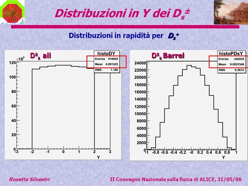 Distribuzioni in Y dei D s ± D s + Distribuzioni in rapidità per D s + D ± s all D ± s Barrel D ± s Barrel YY Rosetta Silvestri II Convegno Nazionale sulla fisica di ALICE, 31/05/06