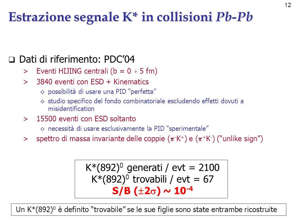12 Estrazione segnale K* in collisioni Pb-Pb Dati di riferimento: PDC04 >Eventi HIJING centrali (b = 0 5 fm) >3840 eventi con ESD + Kinematics possibilità di usare una PID perfetta studio specifico del fondo combinatoriale escludendo effetti dovuti a misidentification >15500 eventi con ESD soltanto necessità di usare esclusivamente la PID sperimentale >spettro di massa invariante delle coppie ( - K + ) e ( + K - ) (unlike sign) K*(892) 0 generati / evt = 2100 K*(892) 0 trovabili / evt = 67 S/B ( 2 ) ~ 10 -4 Un K*(892) 0 è definito trovabile se le sue figlie sono state entrambe ricostruite