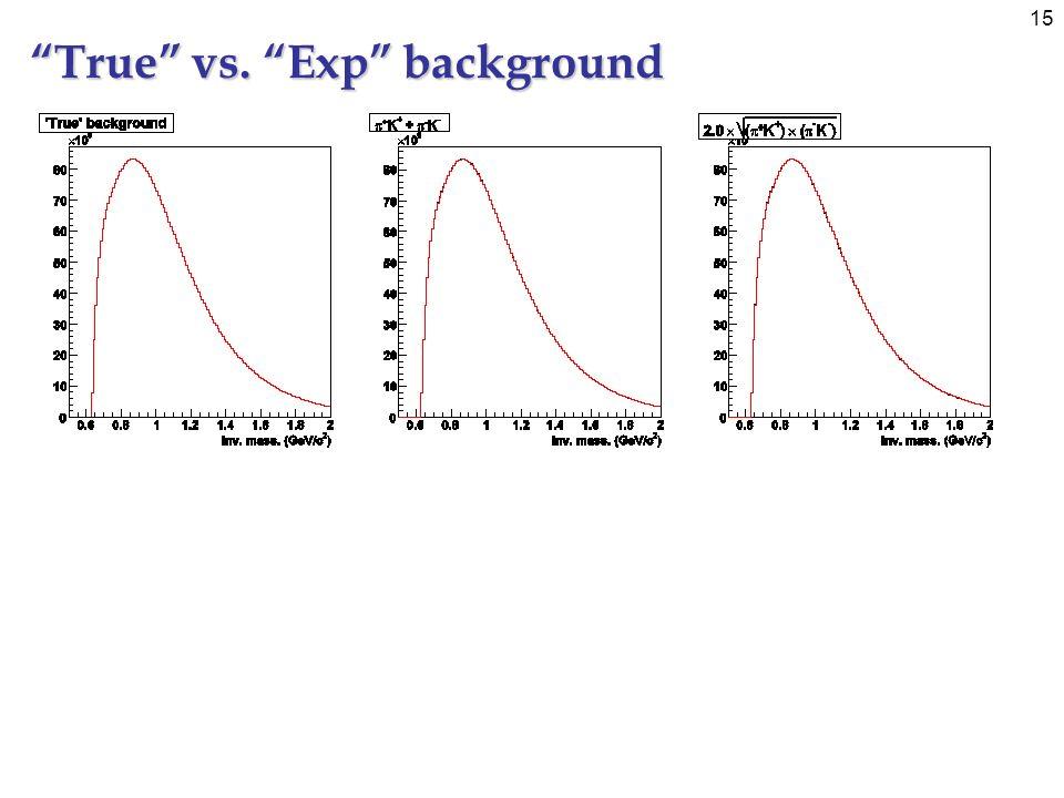 15 True vs. Exp background true BG / sum exp. BGtrue BG / product exp. BG