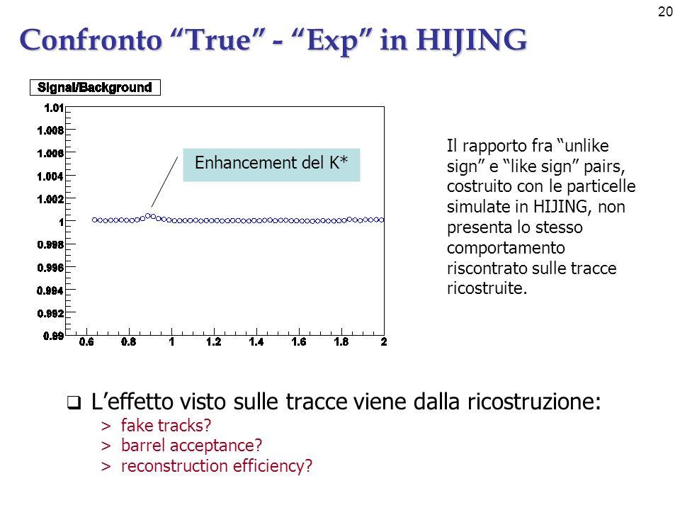 20 Confronto True - Exp in HIJING Enhancement del K* Il rapporto fra unlike sign e like sign pairs, costruito con le particelle simulate in HIJING, non presenta lo stesso comportamento riscontrato sulle tracce ricostruite.