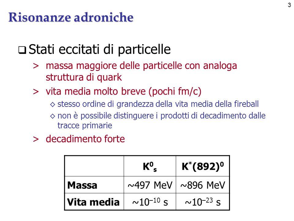 3 Risonanze adroniche Stati eccitati di particelle >massa maggiore delle particelle con analoga struttura di quark >vita media molto breve (pochi fm/c) stesso ordine di grandezza della vita media della fireball non è possibile distinguere i prodotti di decadimento dalle tracce primarie >decadimento forte K0sK0s K * (892) 0 Massa~497 MeV~896 MeV Vita media~10 –10 s~10 –23 s