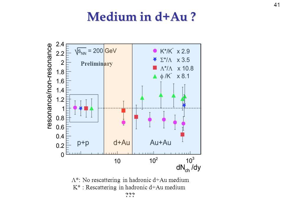41 Medium in d+Au .