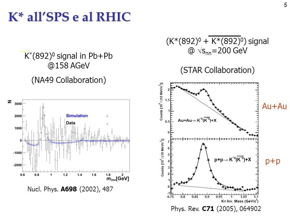 6 Mass shift in p+p e Au+Au Per bassi p T massa de K* 0 modificata da effetti dinamici nel mezzo, più probabili per bassi p t Larghezza del K* 0 come da predizione MC Au+Au (central collisions) & p+p @ s NN = 200 GeV Star collaboration, Phys.