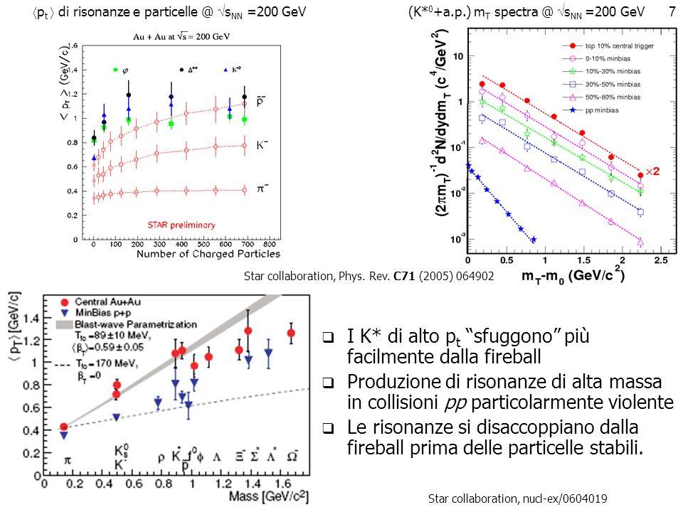 8 p+p e Au+Au @ s NN = 200 GeV Rigenerazione σ(K*) > σ( *) c K* < c * Ipotesi: effetti di rescattering e rigenerazione Rapporto risonanze/non-risonanze Star collaboration, nucl-ex/0604019 dAu puzzle: K*/K soppresso in collisioni d-Au (?) Presentazione C.
