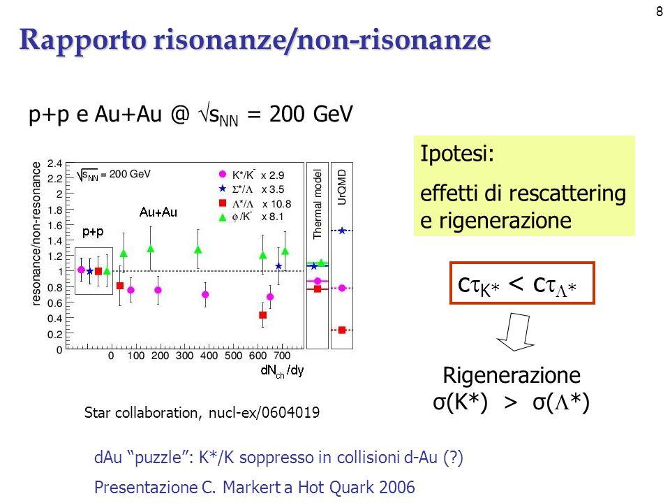 29 Abbondanze relative di e K Sostanziale e sistematica differenza della quantità di particelle positive e negative nel campione delle tracce ricostruite.