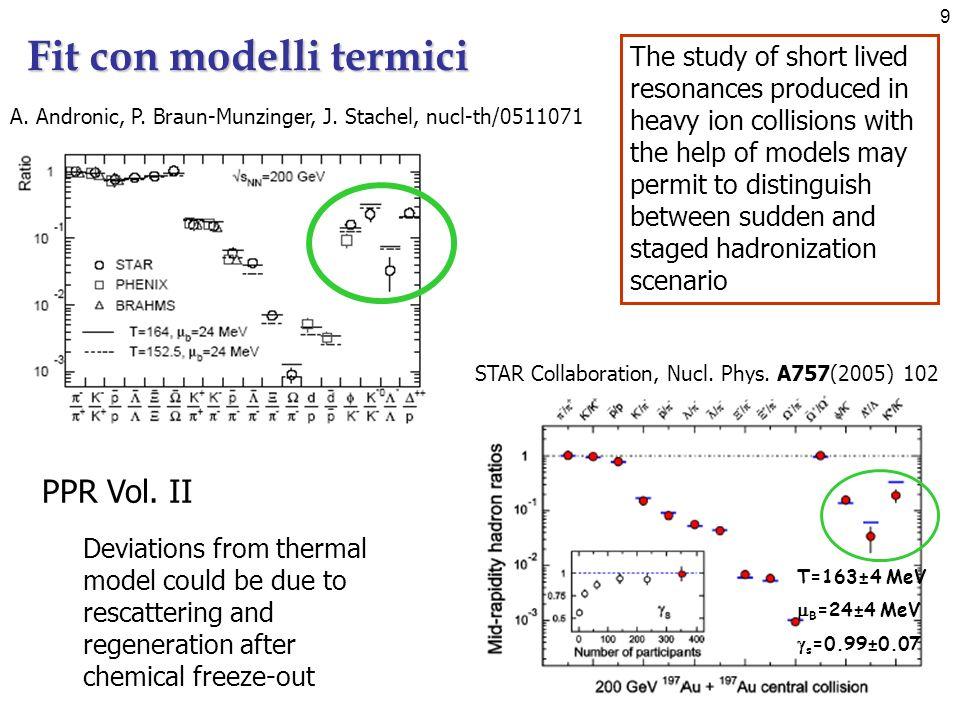 10 preliminary T = 175 MeV = 4-6 fm/c = 0 fm/c T= 110-130 MeV Dipendenza dei rapporti K*/K e (1520)/ dalla temperatura dei freeze-out chimico e termico, e lintervallo di tempo fra i due.