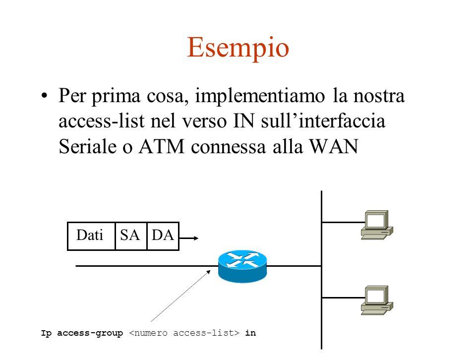 Esempio Per prima cosa, implementiamo la nostra access-list nel verso IN sullinterfaccia Seriale o ATM connessa alla WAN DatiSADA Ip access-group in