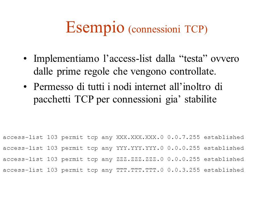 Esempio (connessioni TCP) Implementiamo laccess-list dalla testa ovvero dalle prime regole che vengono controllate. Permesso di tutti i nodi internet