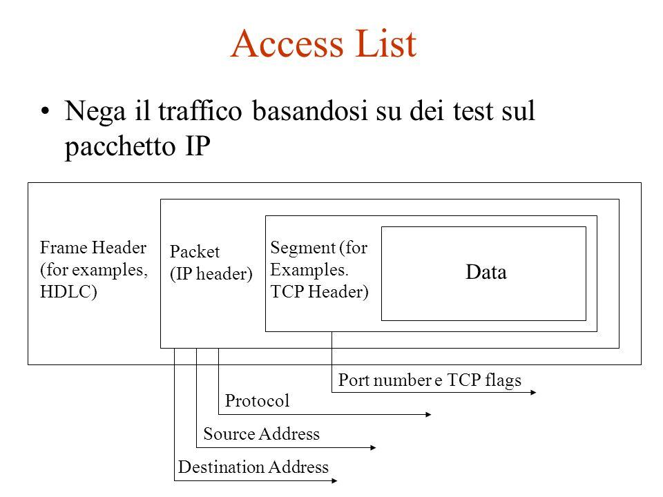 Access List Nega il traffico basandosi su dei test sul pacchetto IP Frame Header (for examples, HDLC) Packet (IP header) Segment (for Examples. TCP He